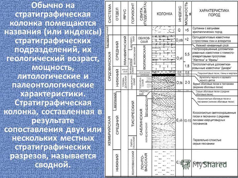 Обычно на стратиграфическая колонка помещаются названия (или индексы) стратиграфических подразделений, их геологический возраст, мощность, литологические и палеонтологические характеристики. Стратиграфическая колонка, составленная в результате сопост