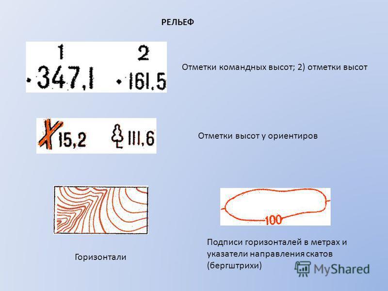 РЕЛЬЕФ Отметки командных высот; 2) отметки высот Отметки высот у ориентиров Горизонтали Подписи горизонталей в метрах и указатели направления скатов (бергштрихи)