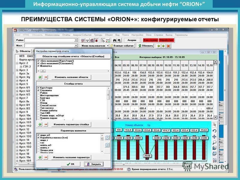 ПРЕИМУЩЕСТВА СИСТЕМЫ «ORION+»: конфигурируемые отчеты