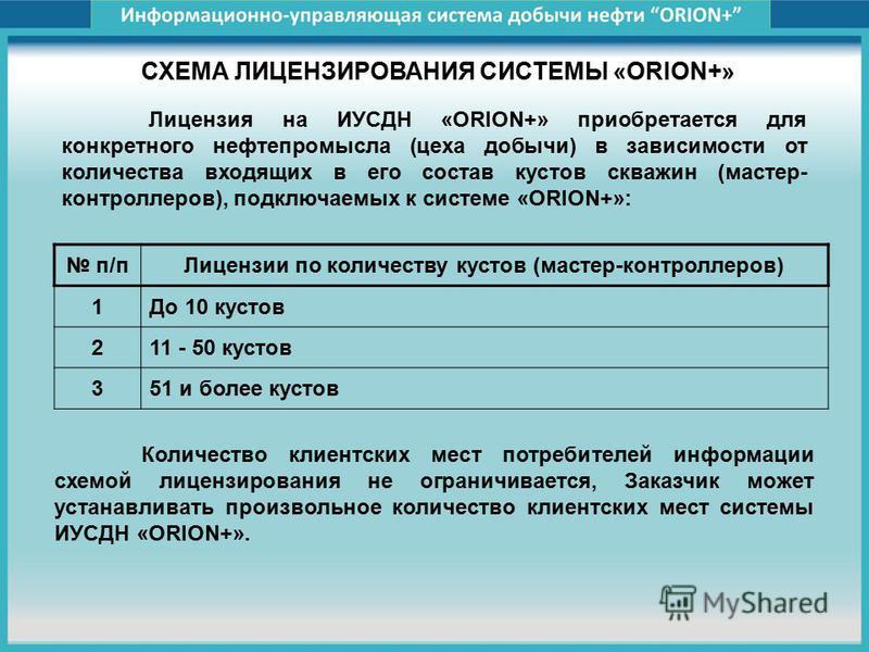 СХЕМА ЛИЦЕНЗИРОВАНИЯ СИСТЕМЫ «ORION+» Лицензия на ИУСДН «ORION+» приобретается для конкретного нефтепромысла (цеха добычи) в зависимости от количества входящих в его состав кустов скважин (мастер- контроллеров), подключаемых к системе «ORION+»: Колич