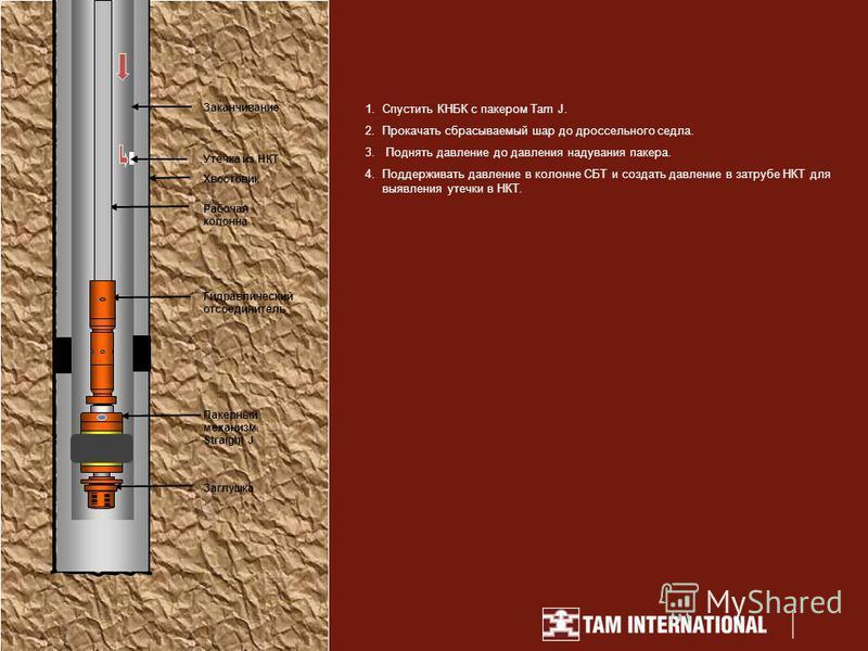 1. Спустить КНБК с пакером Tam J. 2. Прокачать сбрасываемый шар до дроссельного седла. 3. Поднять давление до давления надувания пакера. 4. Поддерживать давление в колонне СБТ и создать давление в затрубе НКТ для выявления утечки в НКТ. Заканчивание