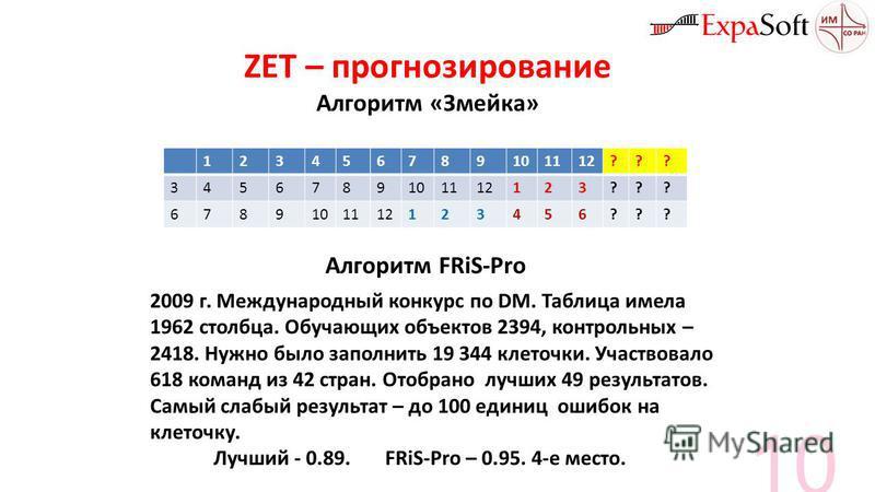ZET – прогнозирование Алгоритм «Змейка» 12345 345678 67891011 6789101112??? 9101112123??? 123456??? Алгоритм FRiS-Pro 2009 г. Международный конкурс по DM. Таблица имела 1962 столбца. Обучающих объектов 2394, контрольных – 2418. Нужно было заполнить 1