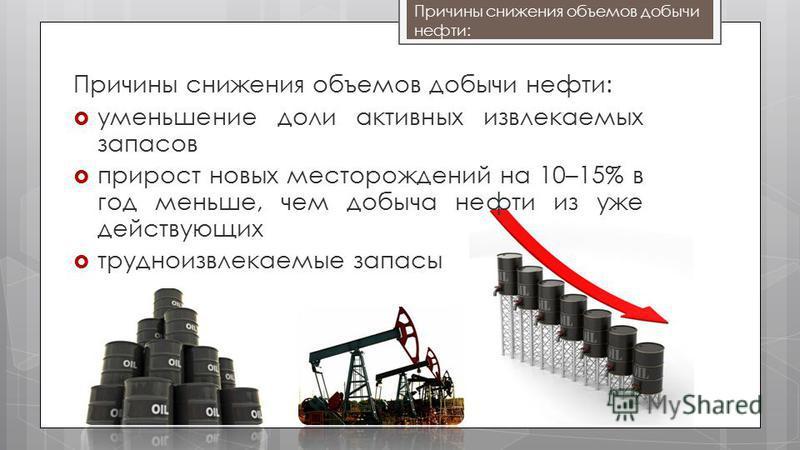 Причины снижения объемов добычи нефти: уменьшение доли активных извлекаемых запасов прирост новых месторождений на 10–15% в год меньше, чем добыча нефти из уже действующих трудноизвлекаемые запасы