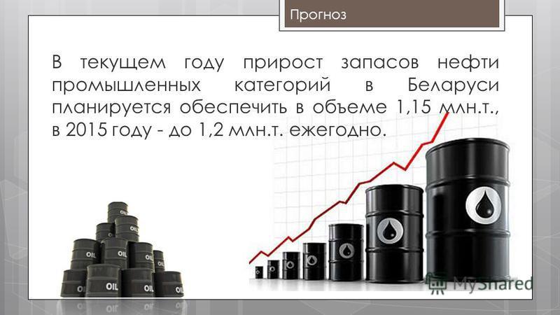Прогноз В текущем году прирост запасов нефти промышленных категорий в Беларуси планируется обеспечить в объеме 1,15 млн.т., в 2015 году - до 1,2 млн.т. ежегодно.