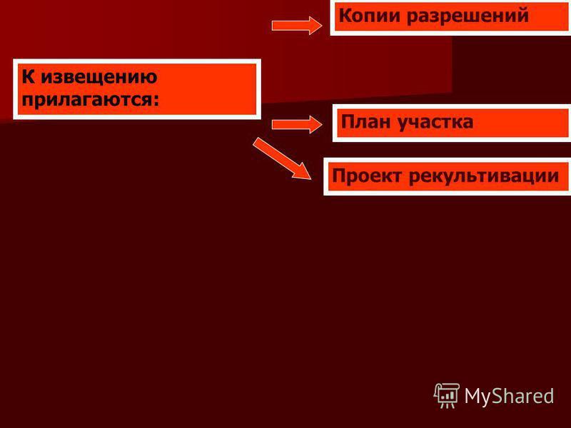 К извещению прилагаются: Копии разрешений План участка Проект рекультивации