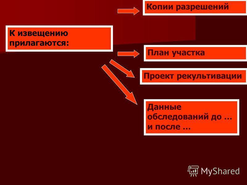 К извещению прилагаются: Копии разрешений План участка Проект рекультивации Данные обследований до … и после …
