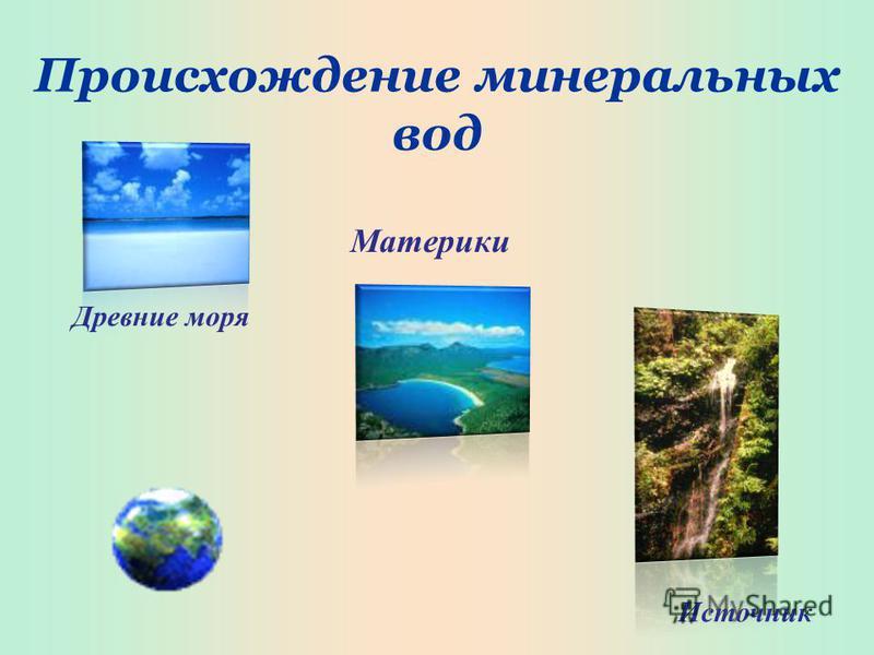 Происхождение минеральных вод Древние моря Материки Источник