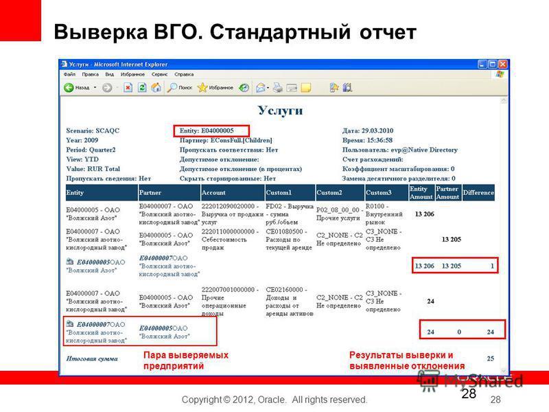 Copyright © 2012, Oracle. All rights reserved. 28 Выверка ВГО. Стандартный отчет Пара выверяемых предприятий Результаты выверки и выявленные отклонения