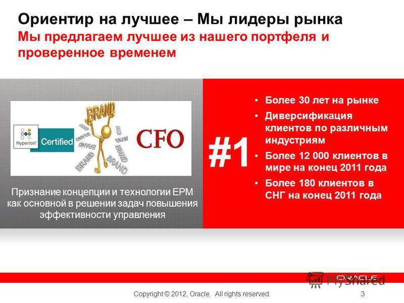 Copyright © 2012, Oracle. All rights reserved. 3 Более 30 лет на рынке Диверсификация клиентов по различным индустриям Более 12 000 клиентов в мире на конец 2011 года Более 180 клиентов в СНГ на конец 2011 года #1 Ориентир на лучшее – Мы лидеры рынка