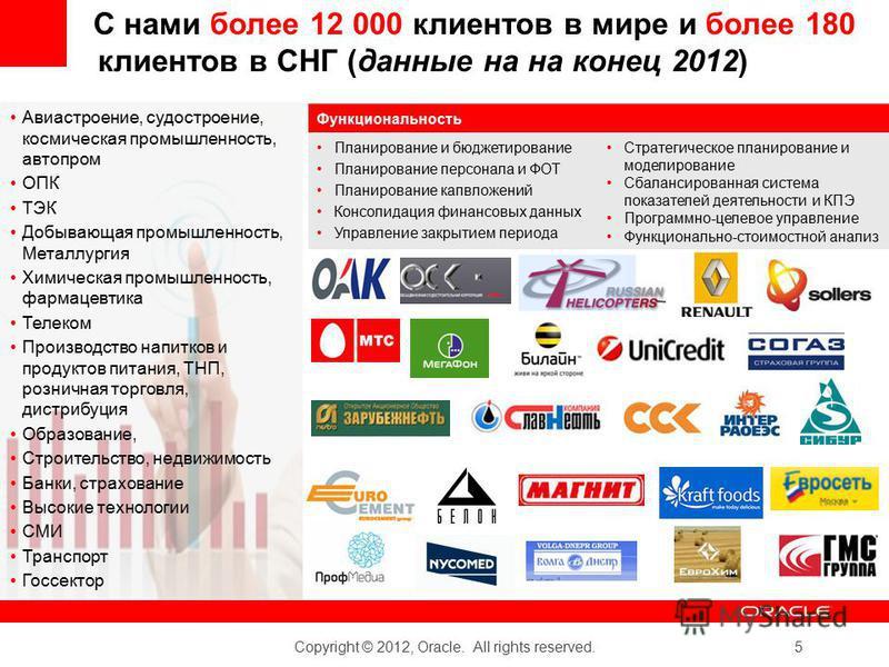Copyright © 2012, Oracle. All rights reserved. 5 С нами более 12 000 клиентов в мире и более 180 клиентов в СНГ (данные на на конец 2012) Функциональность Планирование и бюджетирование Планирование персонала и ФОТ Планирование капвложений Консолидаци