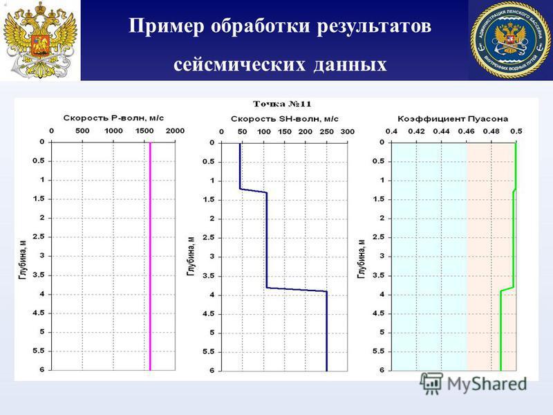Пример обработки результатов сейсмических данных