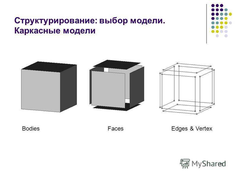 15 Структурирование: выбор модели. Каркасные модели Bodies Faces Edges & Vertex