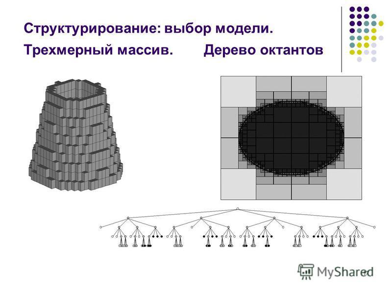 17 Структурирование: выбор модели. Трехмерный массив. Дерево октантов