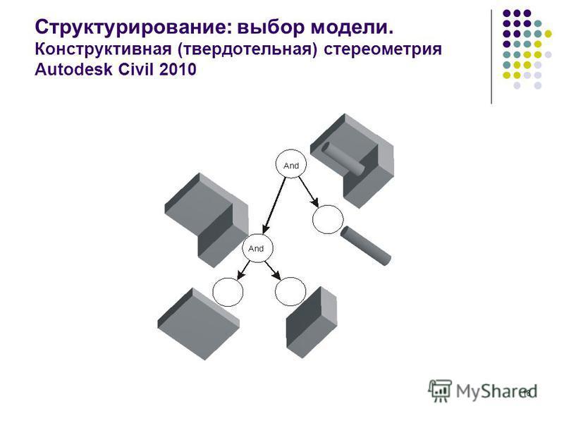 18 Структурирование: выбор модели. Конструктивная (твердотельная) стереометрия Autodesk Civil 2010