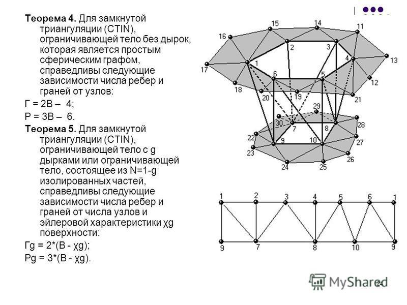 24 Теорема 4. Для замкнутой триангуляции (CTIN), ограничивающей тело без дырок, которая является простым сферическим графом, справедливы следующие зависимости числа ребер и граней от узлов: Г = 2В – 4; Р = 3В – 6. Теорема 5. Для замкнутой триангуляци