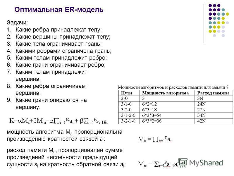 29 Оптимальная ER-модель мощность алгоритма M a пропорциональна произведению кратностей связей a i : расход памяти M m пропорционален сумме произведений численности предыдущей сущности s i на кратность обратной связи a i : Задачи: 1. Какие ребра прин