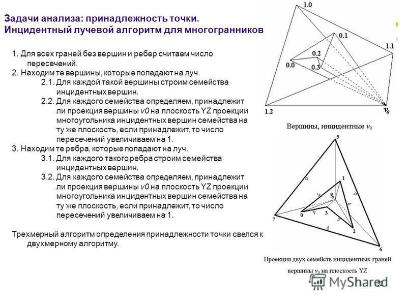 32 Задачи анализа: принадлежность точки. Инцидентный лучевой алгоритм для многогранников 1. Для всех граней без вершин и ребер считаем число пересечений. 2. Находим те вершины, которые попадают на луч. 2.1. Для каждой такой вершины строим семейства и