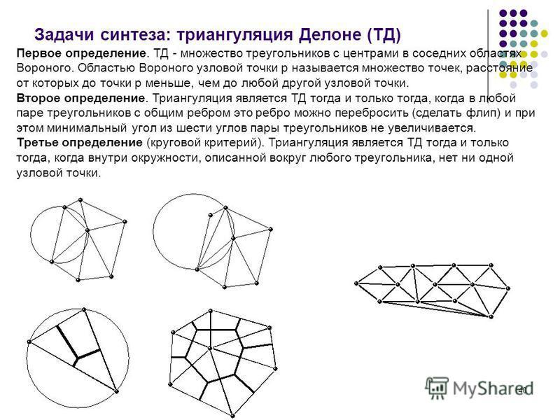 40 Задачи синтеза: триангуляция Делоне (ТД) Первое определение. ТД - множество треугольников с центрами в соседних областях Вороного. Областью Вороного узловой точки p называется множество точек, расстояние от которых до точки p меньше, чем до любой