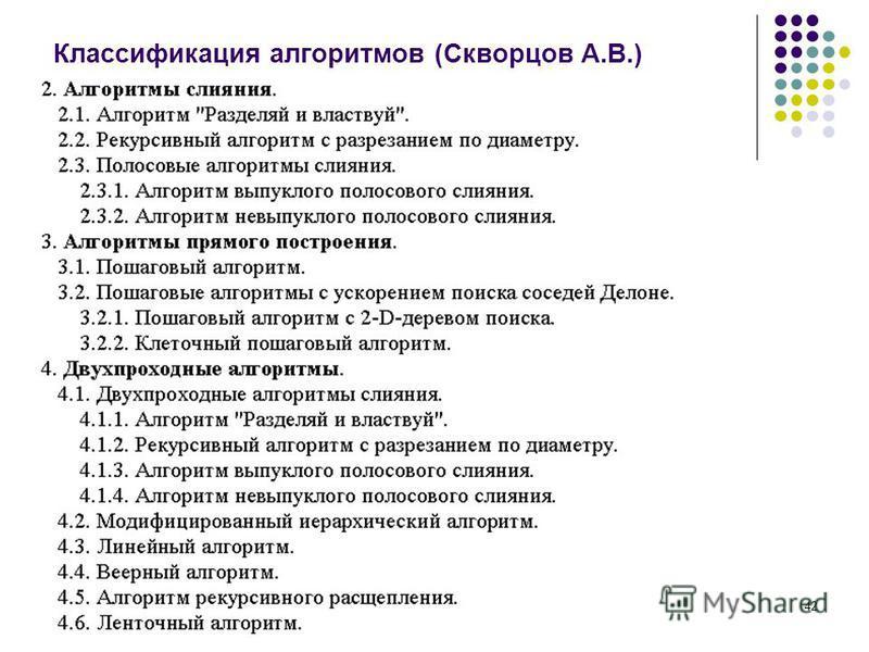 42 Классификация алгоритмов (Скворцов А.В.)