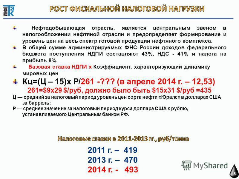 5 Нефтедобывающая отрасль, является центральным звеном в налогообложении нефтяной отрасли и предопределяет формирование и уровень цен на весь спектр готовой продукции нефтяного комплекса. В общей сумме администрируемых ФНС России доходов федерального