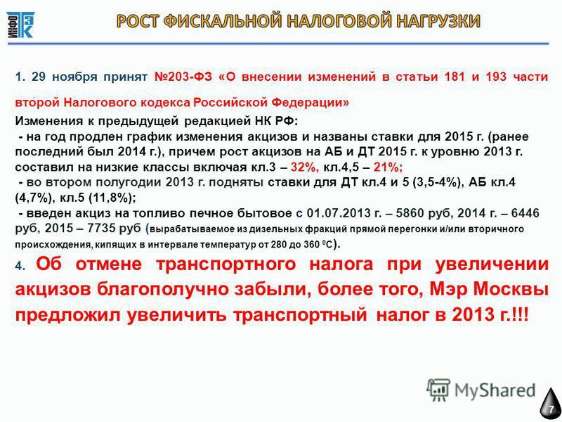 7. 1. 29 ноября принят 203-ФЗ «О внесении изменений в статьи 181 и 193 части второй Налогового кодекса Российской Федерации» Изменения к предыдущей редакцией НК РФ: - на год продлен график изменения акцизов и названы ставки для 2015 г. (ранее последн