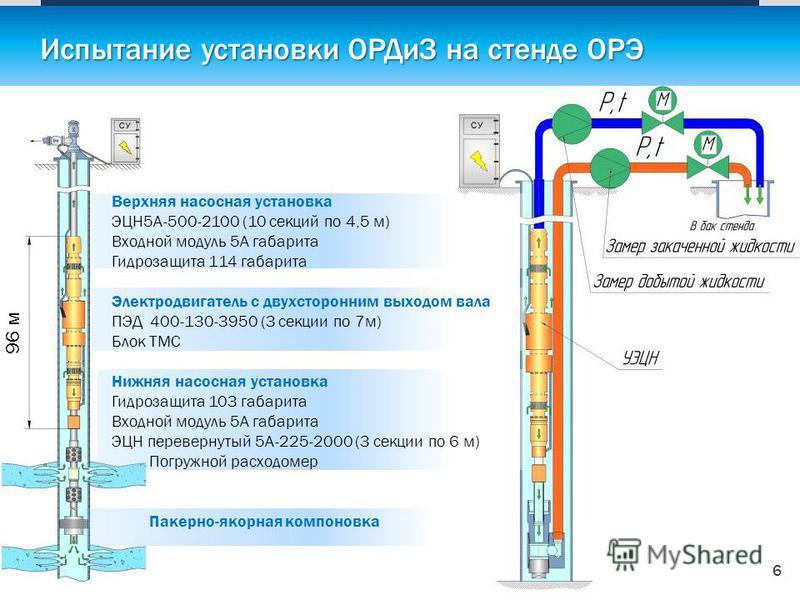 Верхняя насосная установка ЭЦН5А-500-2100 (10 секций по 4,5 м) Входной модуль 5А габарита Гидрозащита 114 габарита Электродвигатель с двухсторонним выходом вала ПЭД 400-130-3950 (3 секции по 7 м) Блок ТМС Нижняя насосная установка Гидрозащита 103 габ