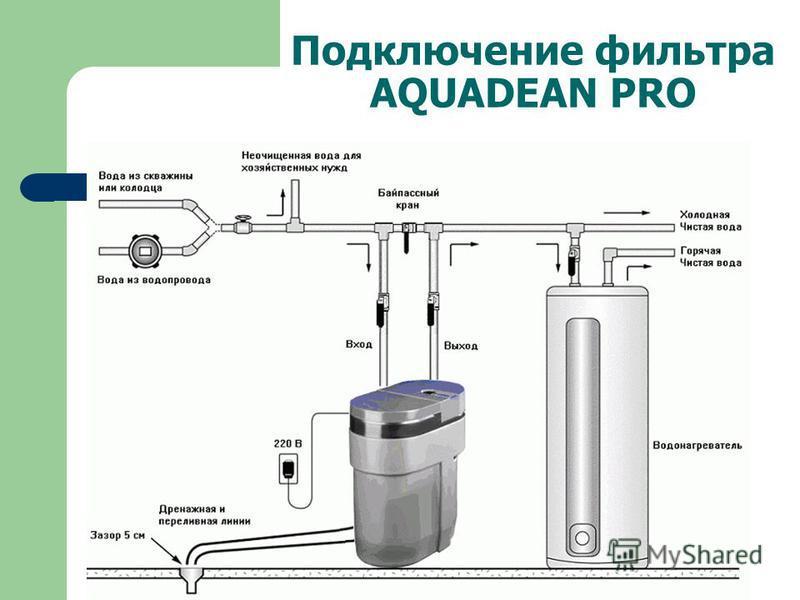 Подключение фильтра AQUADEAN PRO