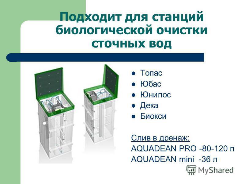 Подходит для станций биологической очистки сточных вод Топас Юбас Юнилос Дека Биокси Слив в дренаж: AQUADEAN PRO -80-120 л AQUADEAN mini -36 л