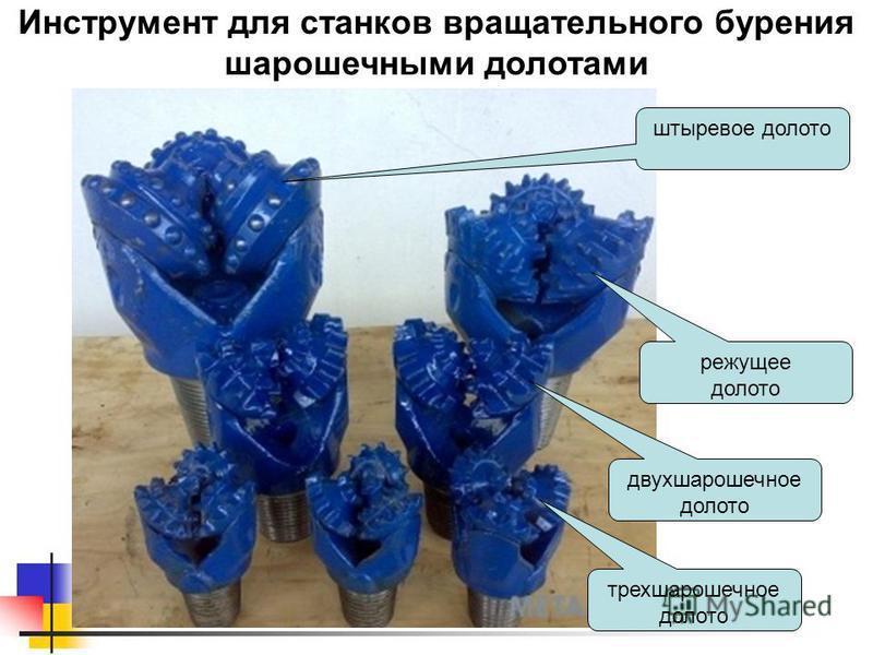 Инструмент для станков вращательного бурения шарошечными долотами трехшарошечноее долото двухшарошечноее долото режущее долото штыревое долото