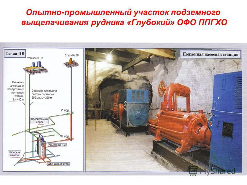 Опытно-промышленный участок подземного выщелачивания рудника «Глубокий» ОФО ППГХО