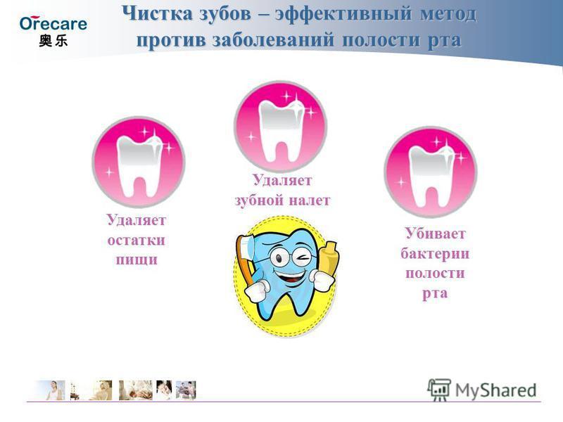 Убивает бактерии полости рта Чистка зубов – эффективный метод против заболеваний полости рта Удаляет зубной налет Удаляет остатки пищи