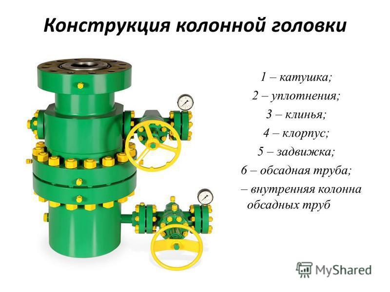 Конструкция колонной головки 1 – катушка; 2 – уплотнения; 3 – клинья; 4 – клорпус; 5 – задвижка; 6 – обсадная труба; 7 – внутренняя колонна обсадных труб