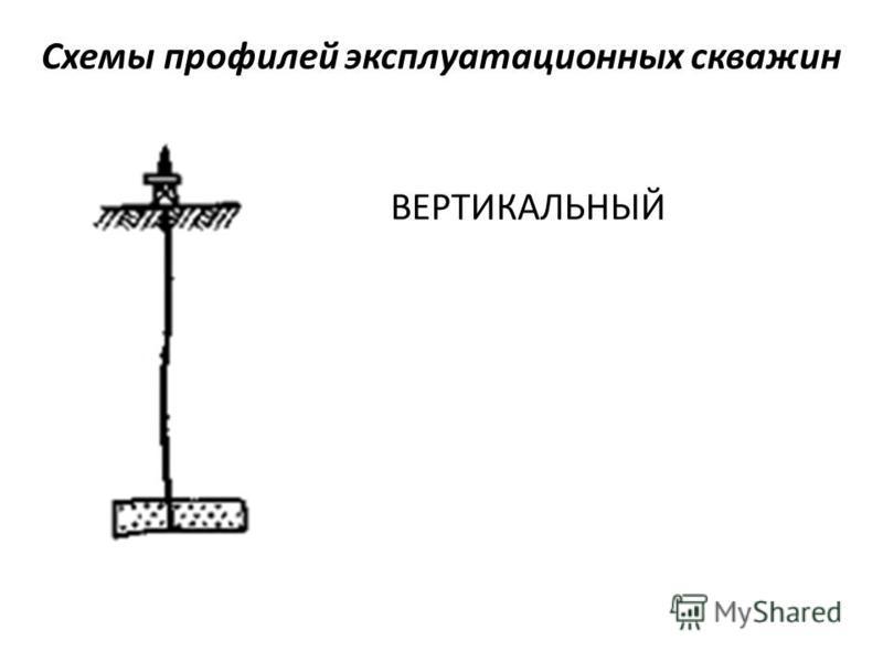 Схемы профилей эксплуатационных скважин ВЕРТИКАЛЬНЫЙ