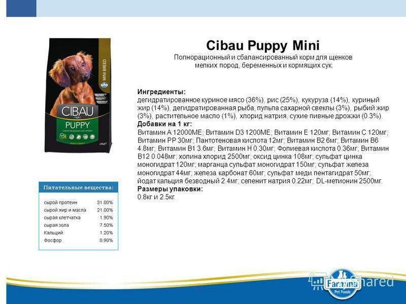 Cibau Puppy Mini Полнорационный и сбалансированный корм для щенков мелких пород, беременных и кормящих сук. Ингредиенты: дегидратированное куриное мясо (36%), рис (25%), кукуруза (14%), куриный жир (14%), дегидратированная рыба, пульпа сахарной свекл