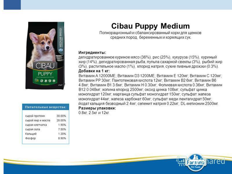 Cibau Puppy Medium Полнорационный и сбалансированный корм для щенков средних пород, беременных и кормящих сук. Ингредиенты: дегидратированное куриное мясо (36%), рис (25%), кукуруза (15%), куриный жир (14%), дегидратированная рыба, пульпа сахарной св