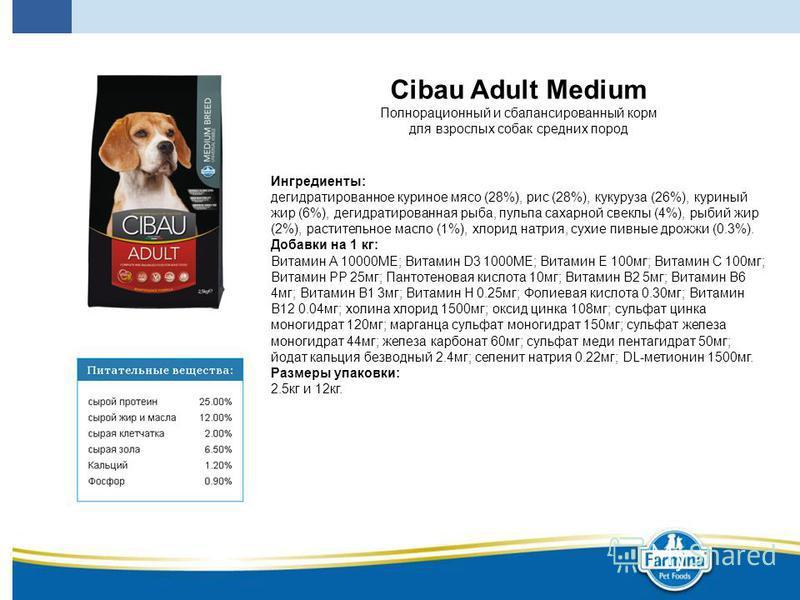 Cibau Adult Medium Полнорационный и сбалансированный корм для взрослых собак средних пород Ингредиенты: дегидратированное куриное мясо (28%), рис (28%), кукуруза (26%), куриный жир (6%), дегидратированная рыба, пульпа сахарной свеклы (4%), рыбий жир