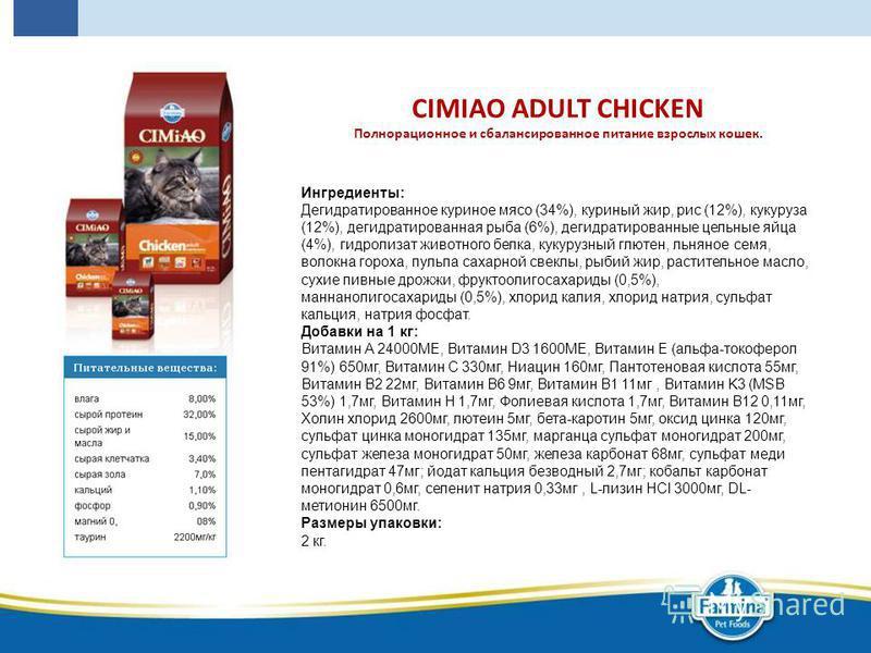 CIMIAO ADULT CHICKEN Полнорационное и сбалансированное питание взрослых кошек. Ингредиенты: Дегидратированное куриное мясо (34%), куриный жир, рис (12%), кукуруза (12%), дегидратированная рыба (6%), дегидратированные цельные яйца (4%), гидролизат жив