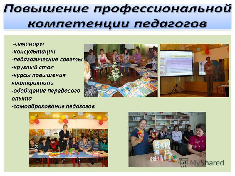 -семинары -консультации -педагогические советы -круглый стол -курсы повышения квалификации -обобщение передового опыта -самообразование педагогов