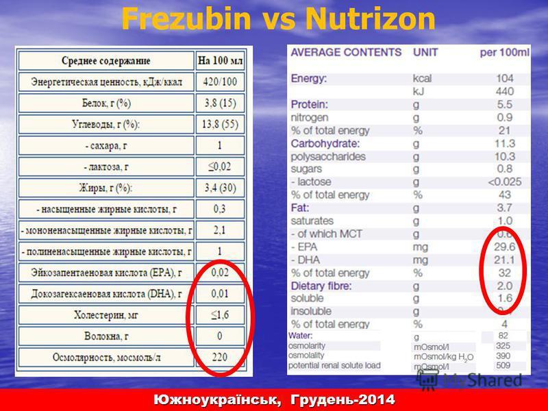 Южноукраїнськ, Грудень-2014 Frezubin vs Nutrizon