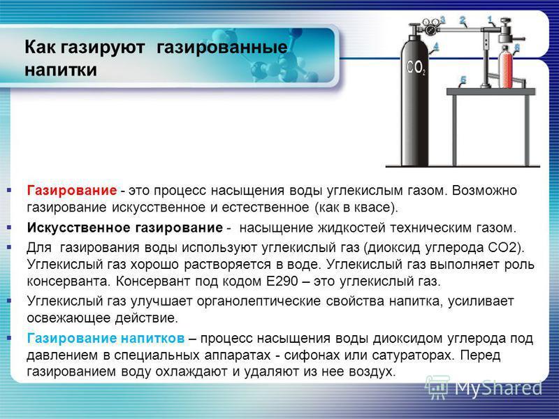 Как быстро сделать воду газированной