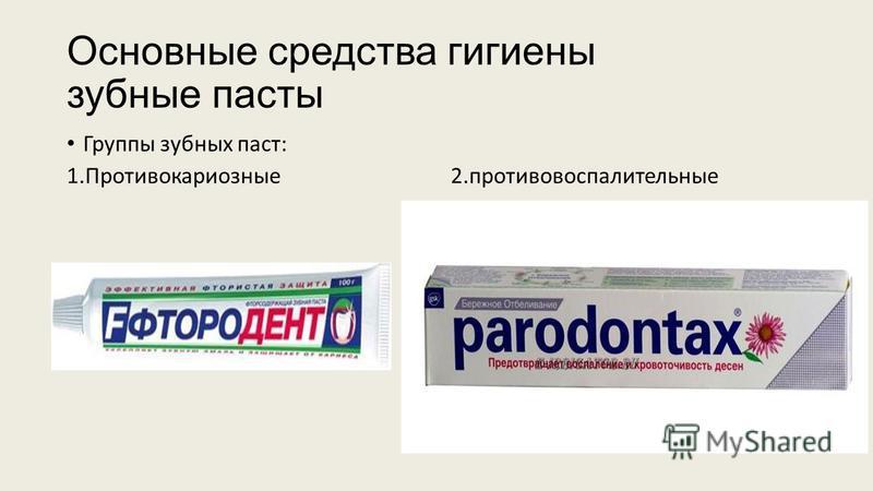 Основные средства гигиены зубные пасты Группы зубных паст: 1. Противокариозные 2.противовоспалительные
