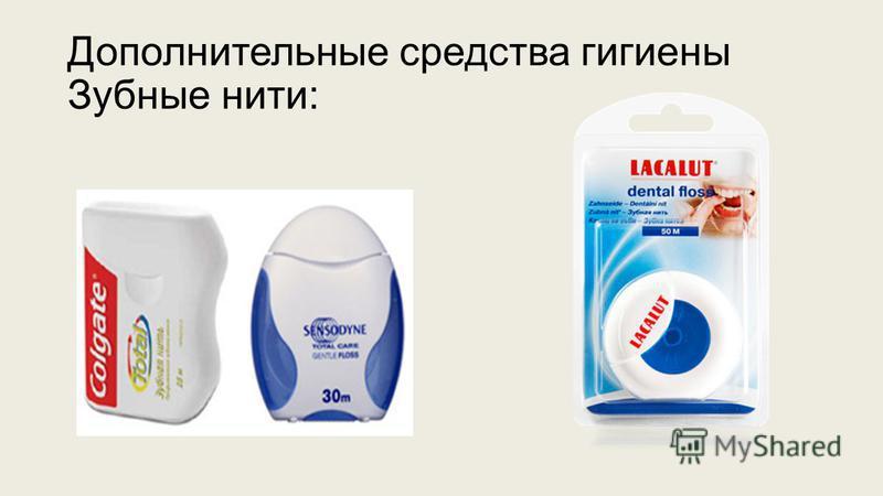 Дополнительные средства гигиены Зубные нити: