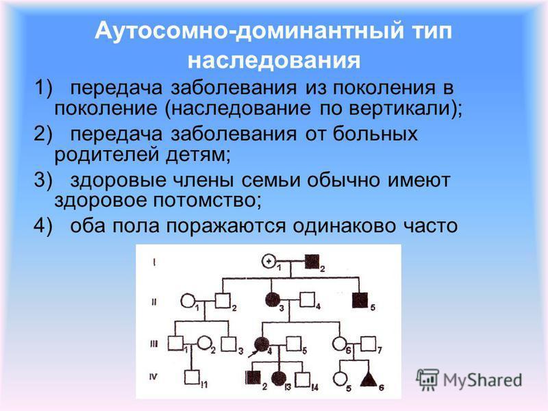 Аутосомно-доминантный тип наследования 1) передача заболевания из поколения в поколение (наследование по вертикали); 2) передача заболевания от больных родителей детям; 3) здоровые члены семьи обычно имеют здоровое потомство; 4) оба пола поражаются о