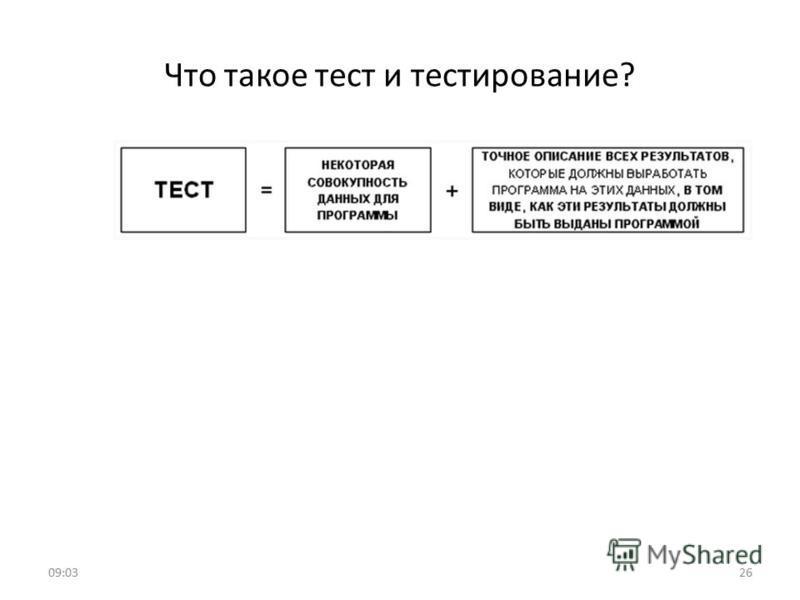 Что такое тест и тестирование? 2609:05