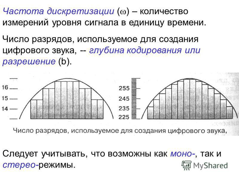 Частота дискретизации ( ) – количество измерений уровня сигнала в единицу времени. Число разрядов, используемое для создания цифрового звука, -- глубина кодирования или разрешение (b). Следует учитывать, что возможны как моно-, так и стерео-режимы.