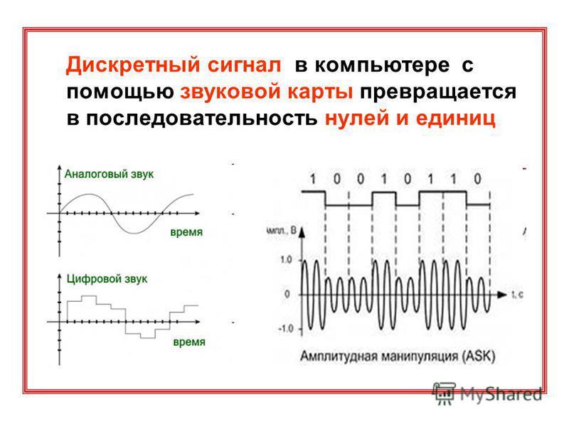 Чтобы обрабатывать звук на компьютере, его надо дискретизировать Это значит, что звуковая волна разбивается на отдельные маленькие временные участки, причем для каждого такого участка устанавливается определенный уровень громкости.