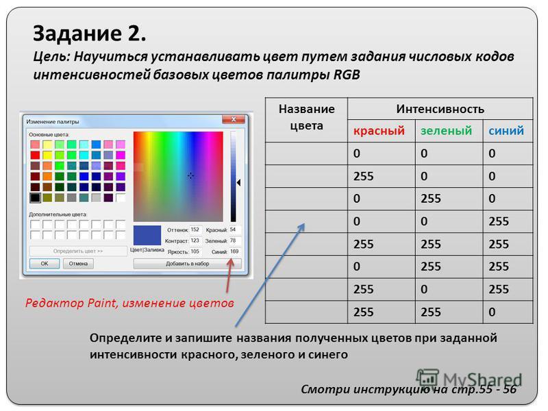 Задание 2. Цель: Научиться устанавливать цвет путем задания числовых кодов интенсивностей базовых цветов палитры RGB Название цвета Интенсивность красный зеленый синий 000 25500 0 0 00 0 0 0 Определите и запишите названия полученных цветов при заданн