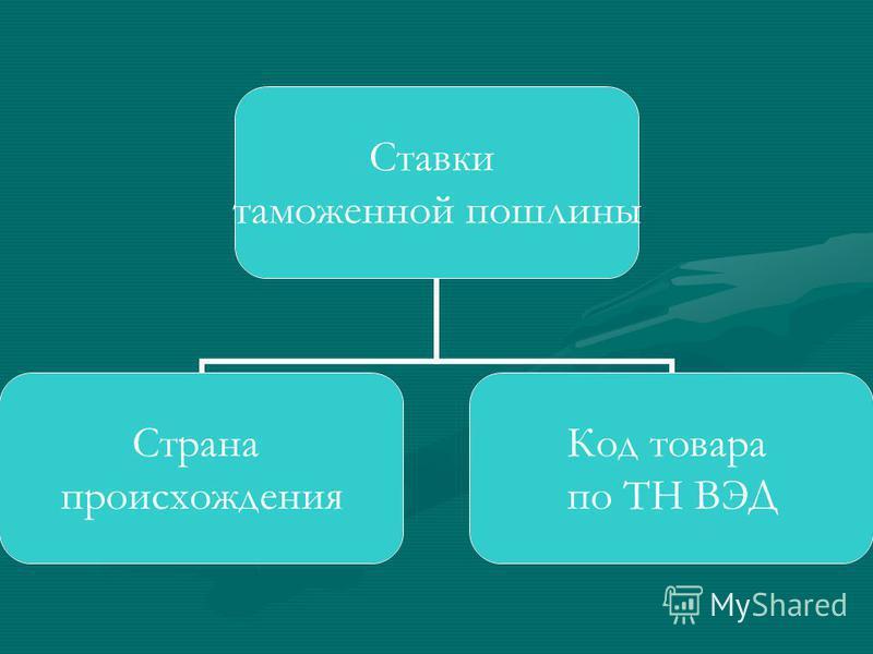 Ставки таможенной пошлины Страна происхождения Код товара по ТН ВЭД