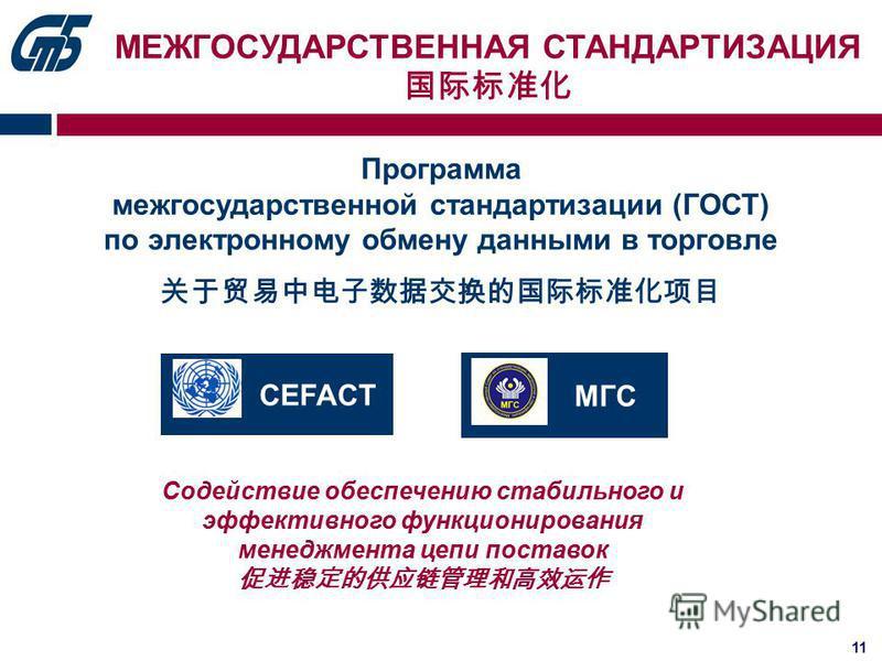 11 Программа межгосударственной стандартизации (ГОСТ) по электронному обмену данными в торговле Содействие обеспечению стабильного и эффективного функционирования менеджмента цепи поставок МЕЖГОСУДАРСТВЕННАЯ СТАНДАРТИЗАЦИЯ CEFACT МГС