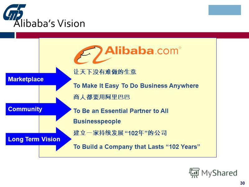 30 20153695 20153695 20153695 20153695 20153695 OPENSESAME\Presentations\ Analyst Presentation\Analyst Presentation (08.27.07).ppt 30 Alibabas Vision To Make It Easy To Do Business Anywhere To Be an Essential Partner to All Businesspeople 102 To Buil